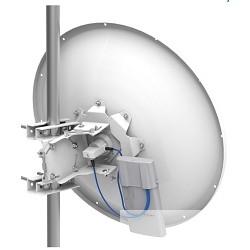 MikroTik - Сетевое оборудование